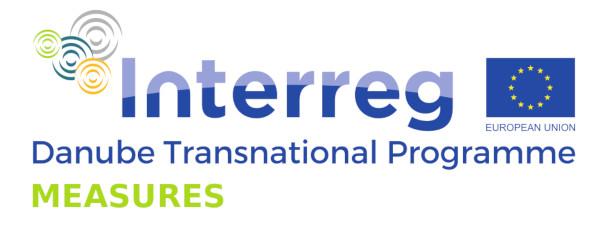Interreg, Measures
