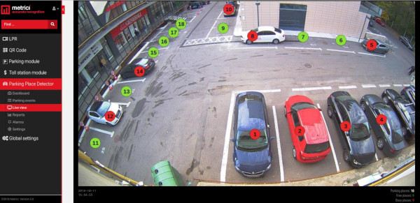 Metrici Parking Place Detector
