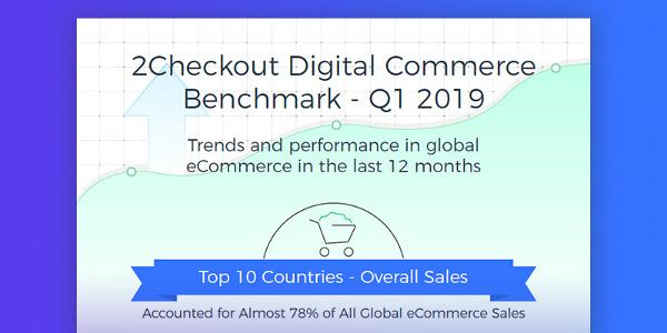 studiu starea comerțului digital în 2019