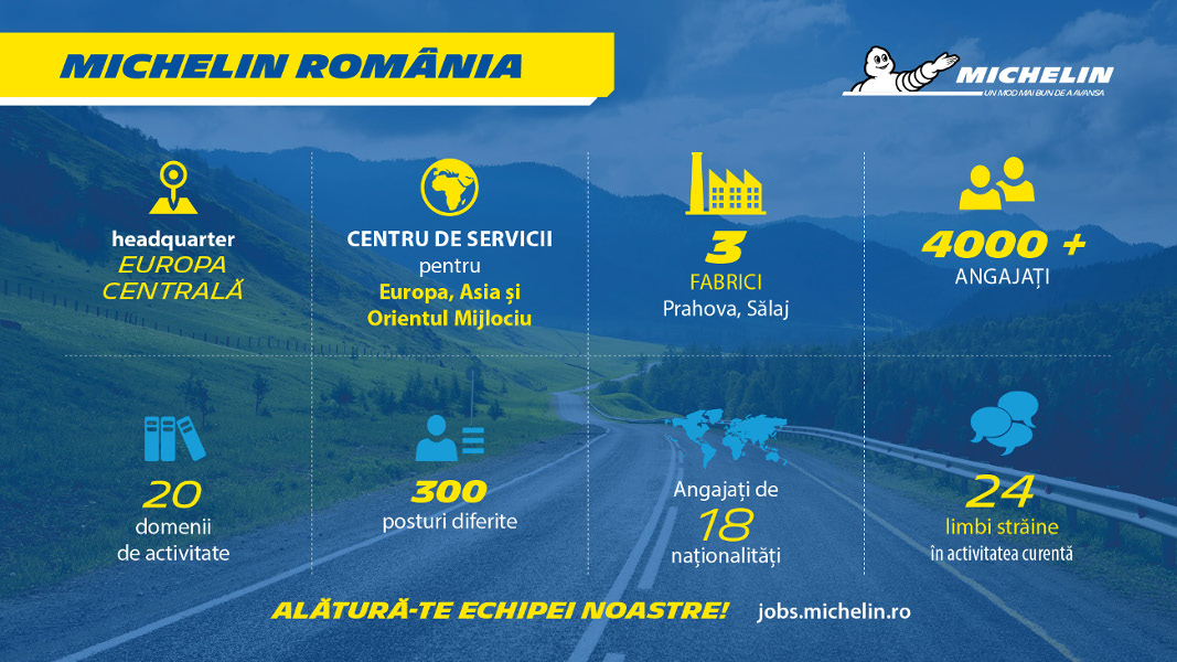 Michelin Romania date