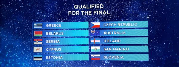 Castigatori Semifinala 1 Eurovision 2019