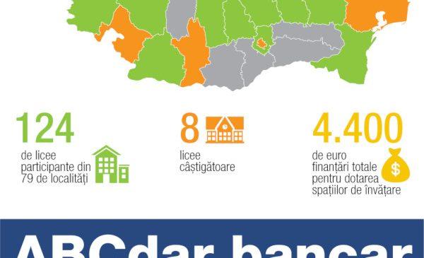 """Opt licee au primit finanțări în cadrul competiției """"Susțin educația financiară în comunitatea mea"""" organizată de Junior Achievement (JA) România și Raiffeisen Bank"""