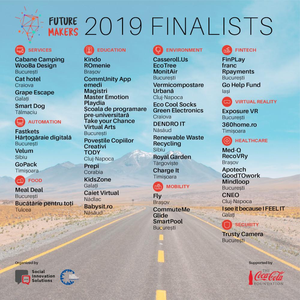 Finalisti Future Makers 2019