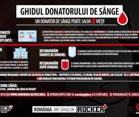 Ziua Mondială a Donatorului de Sânge, sărbătorită prin rock