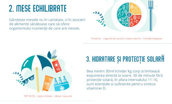 Cum să ai o vară verde: 82% dintre români cred că produsele naturale îi ajută să trăiască sănătos