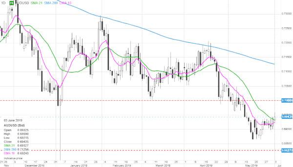 Petrolul și apetitul pentru risc au dus la prăbușirea unui yen supraîncărcat