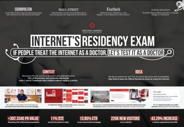 Internets residency exam