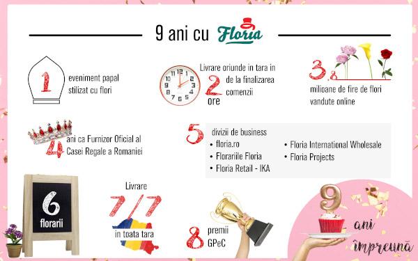 Floria 9 ani infographic