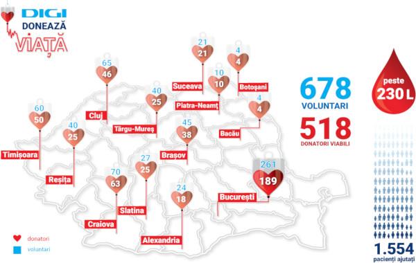 harta donatori DIGI Doneaza Viata
