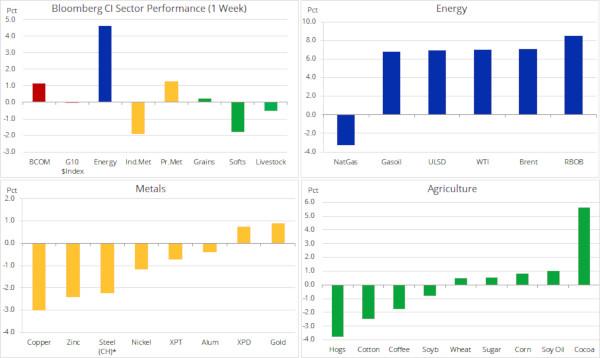 Analiză: Piața petrolului tulburată de atacul asupra Aramco