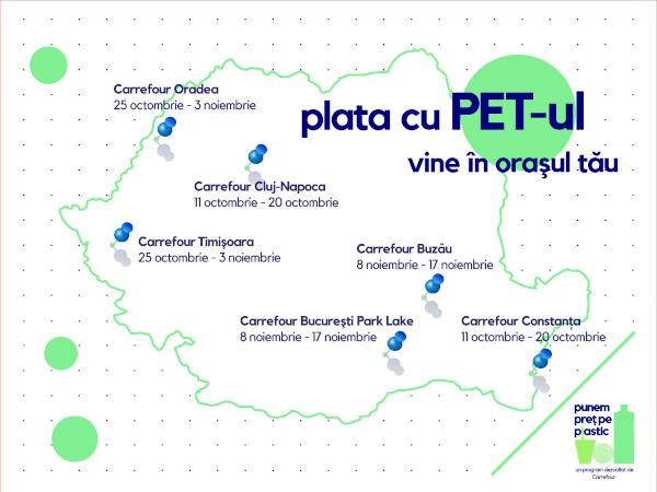 Carrefour Plata cu PET-ul in orasul tau
