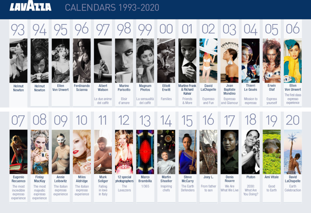 Lavazza Calendars 93-20 Infographics