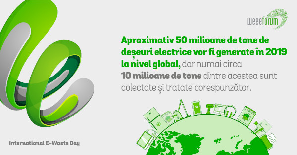 Ziua Internationala a Reciclarii Deseurilor Electrice