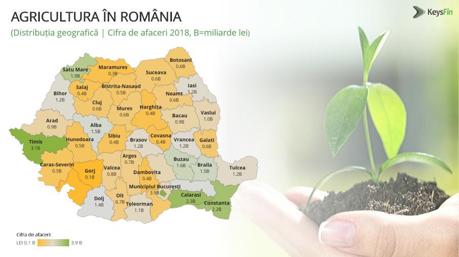 agricultura in Romania distributie geografica