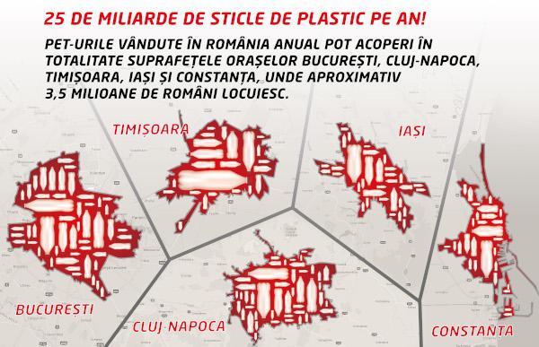 PET_szennyezes_Infografika_FINAL