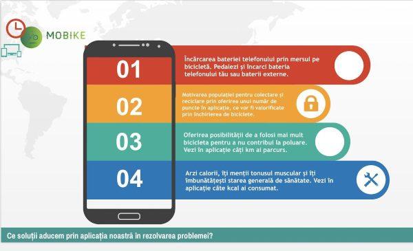 Competiția națională pentru aplicații civice App Inventor și-a desemnat câștigătorii