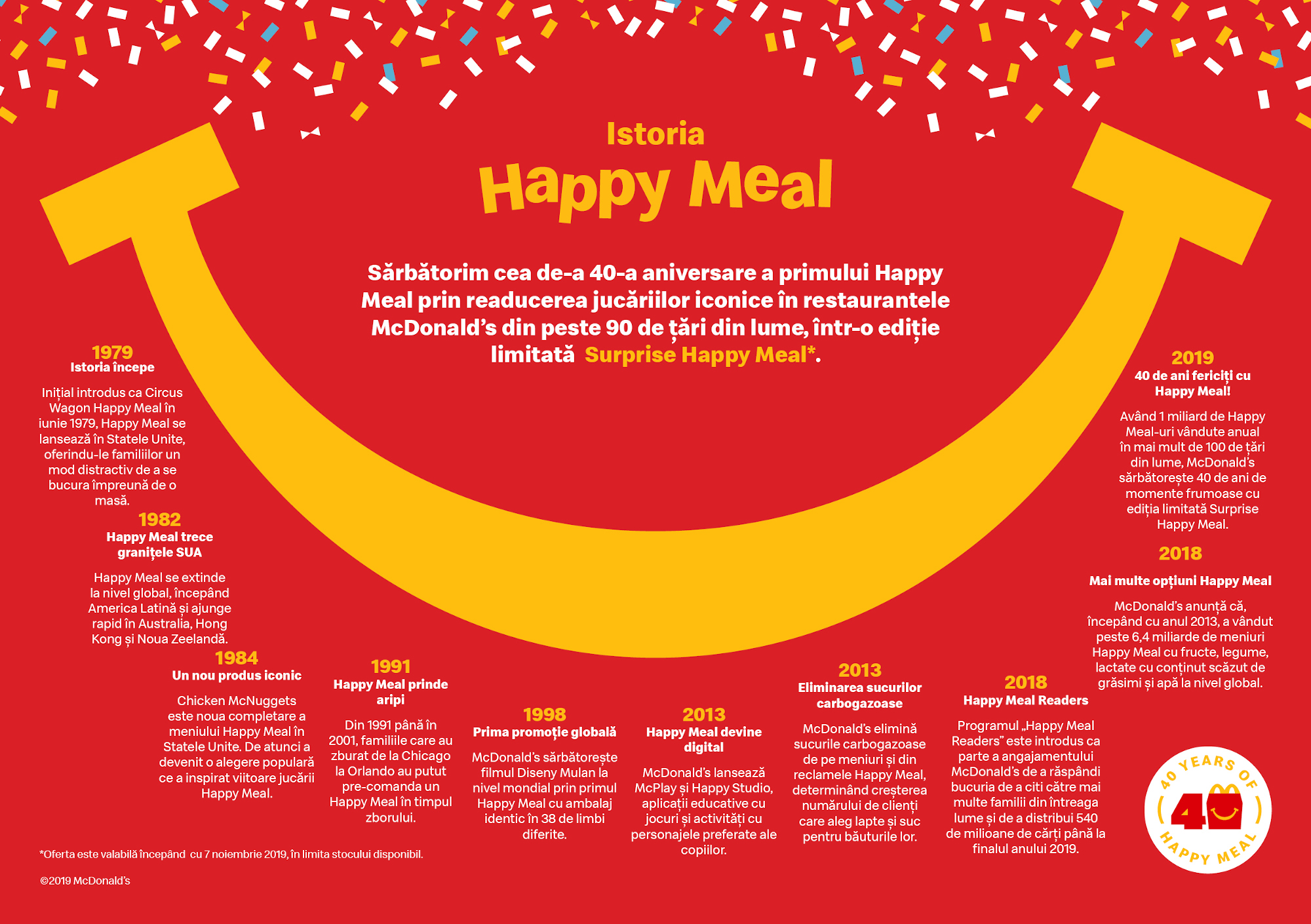 Happy Meal 40 ani
