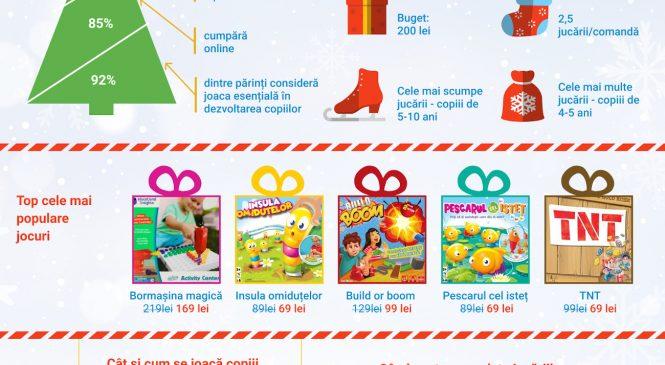 Câte și ce fel de jucării primesc copiii de Crăciun