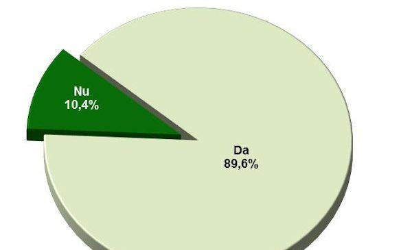 Suma estimată a fi cheltuita pentru cadourile de Moș Nicolae este de aproximativ 355 lei