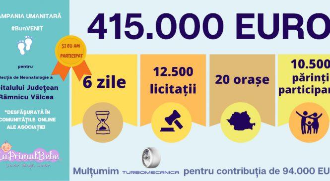 """""""LaPrimulBebe"""" a strâns în campania #BunVenit 415.000 de euro pentru refacerea secției de neonatologie a maternității din Vâlcea"""