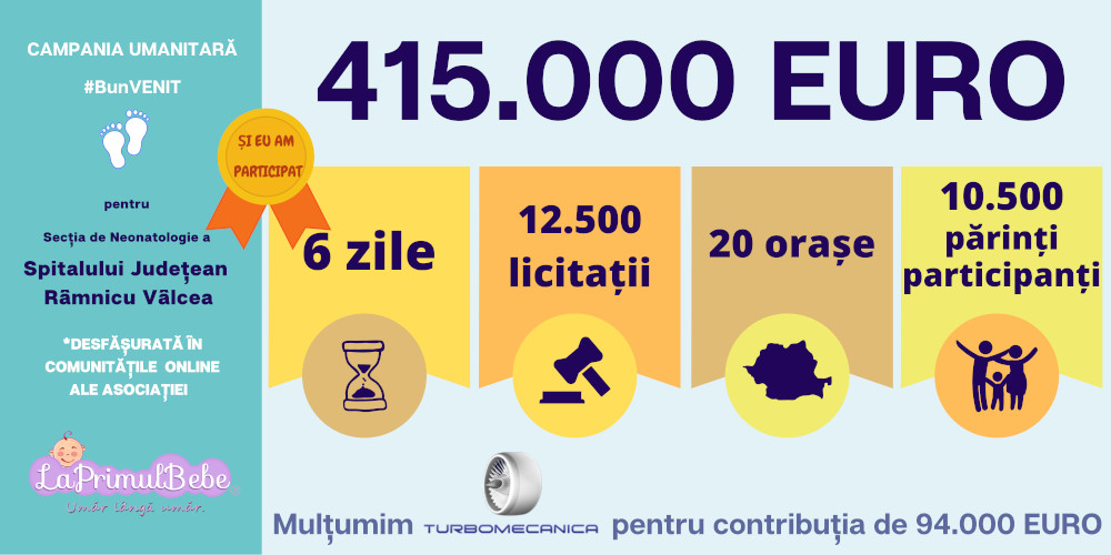 campania umanitara #BunVenit