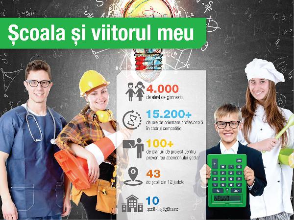 infografic Scoala si viitorul meu