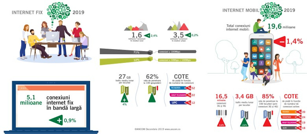 infografic internet