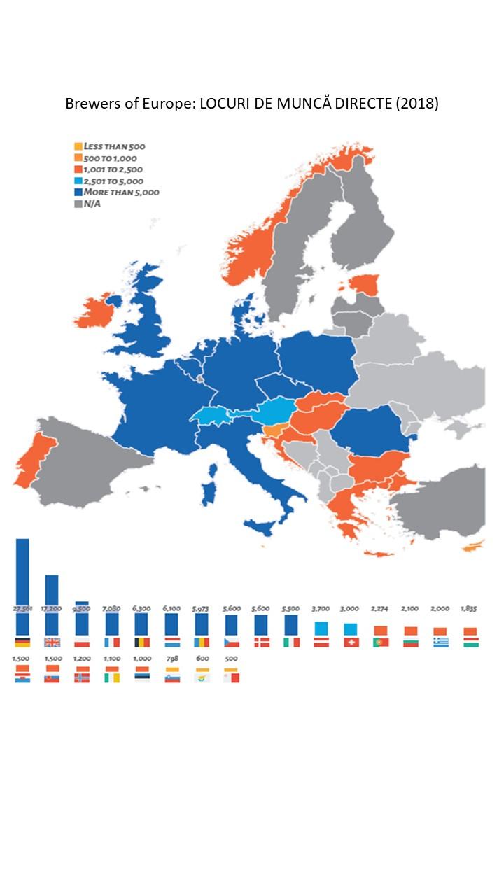 Brewers of Europe: LOCURI DE MUNCĂ DIRECTE