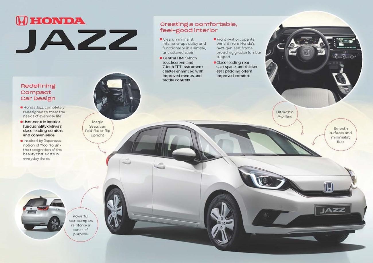All-New Honda Jazz Redefining Compact Car Design