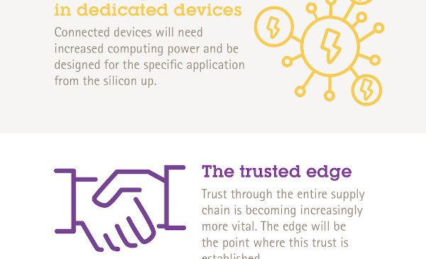5 trenduri tehnologice de la Axis Communications care vor schimba domeniul securității în 2020