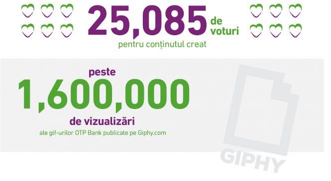OTP Bank România: Piața amabilității din România a crescut cu peste 1,6 milioane de mulțumiri