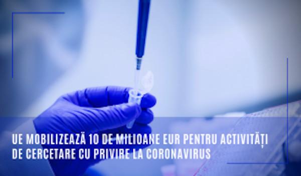 UE mobilizează 10 de milioane EUR pentru activități de cercetare cu privire la coronavirus