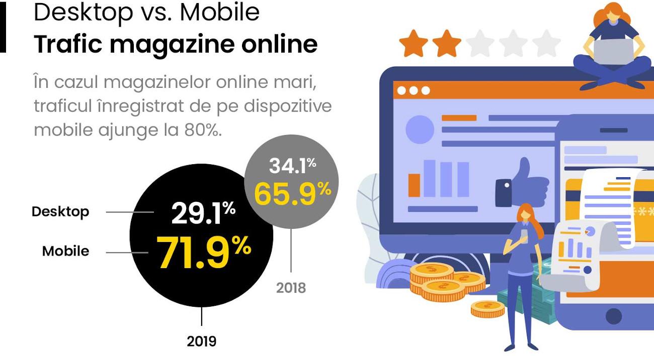 GPeC_trafic desktop vs mobile
