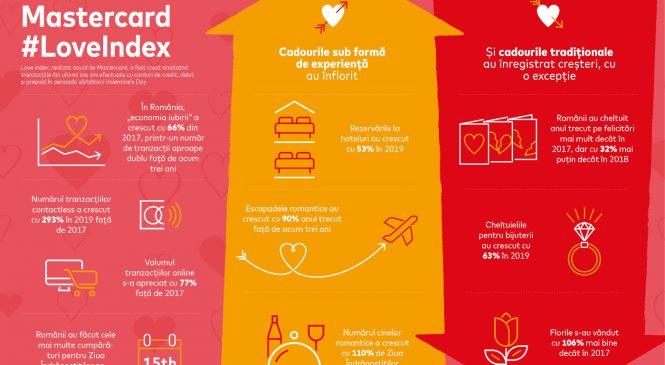 Românii investesc tot mai mult în Ziua Îndrăgostiților
