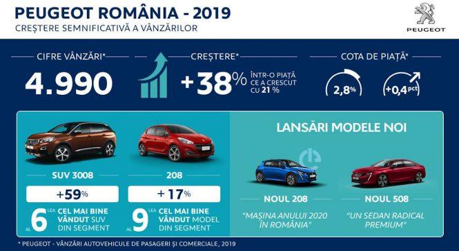 Peugeot a înregistrat o creștere semnificativă a vânzărilor de 38% și face tranziția rapidă către electrificare