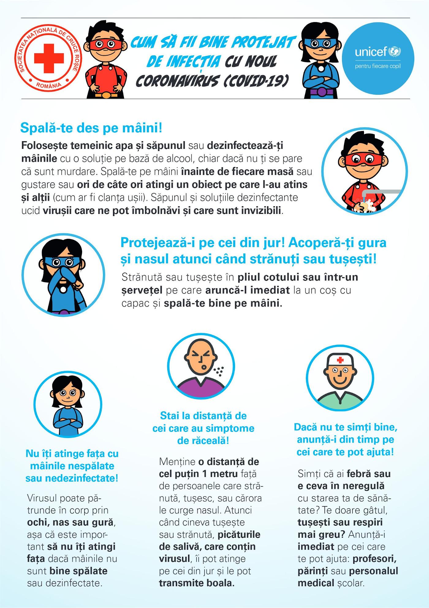Cum sa te protejezi de coronavirus - sfaturi pentru copii