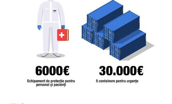 Asociația Zi de bine continuă campania #scutpentruspitale