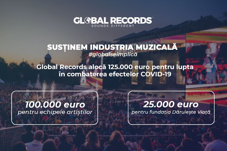 Global Records donatie 125.000 euro