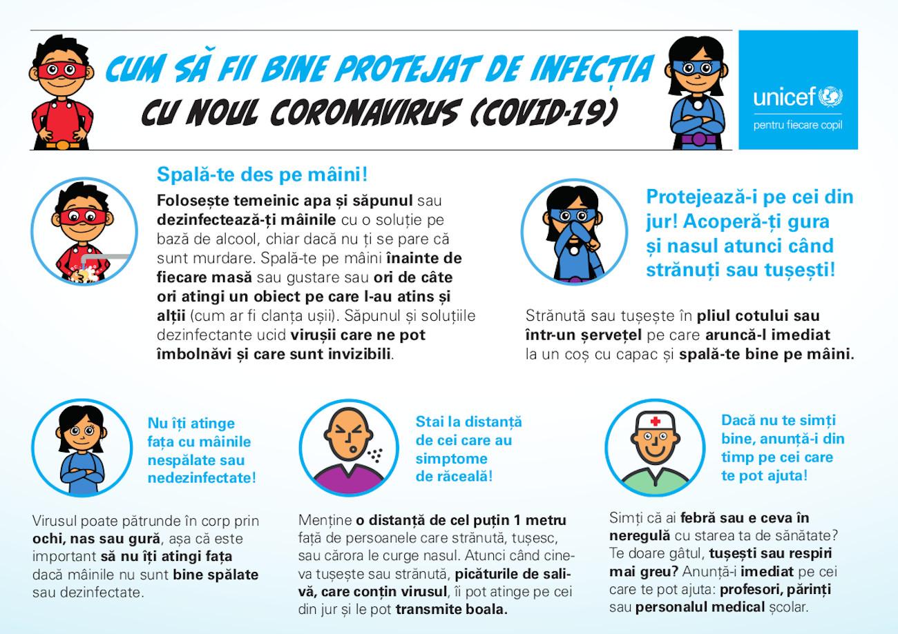 poster COVID-19 UNICEF