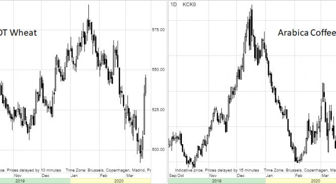 Analiză Saxo Bank: Petrolul ar putea ameliora lucrurile