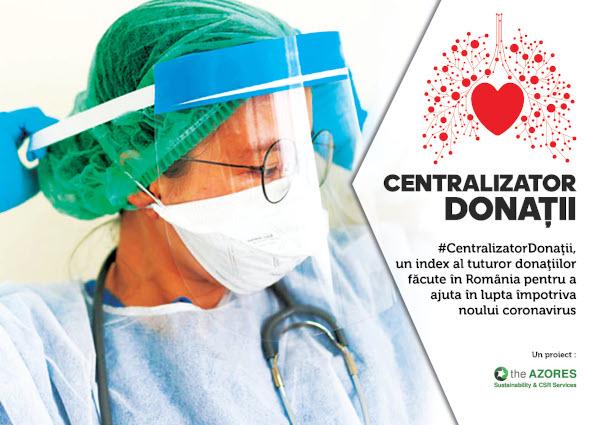 Centralizator Donatii The Azores