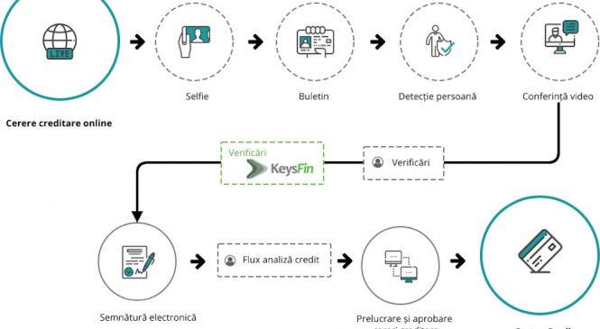 KeysFin și StarByte digitalizează procesul de creditare și înrolarea clienților