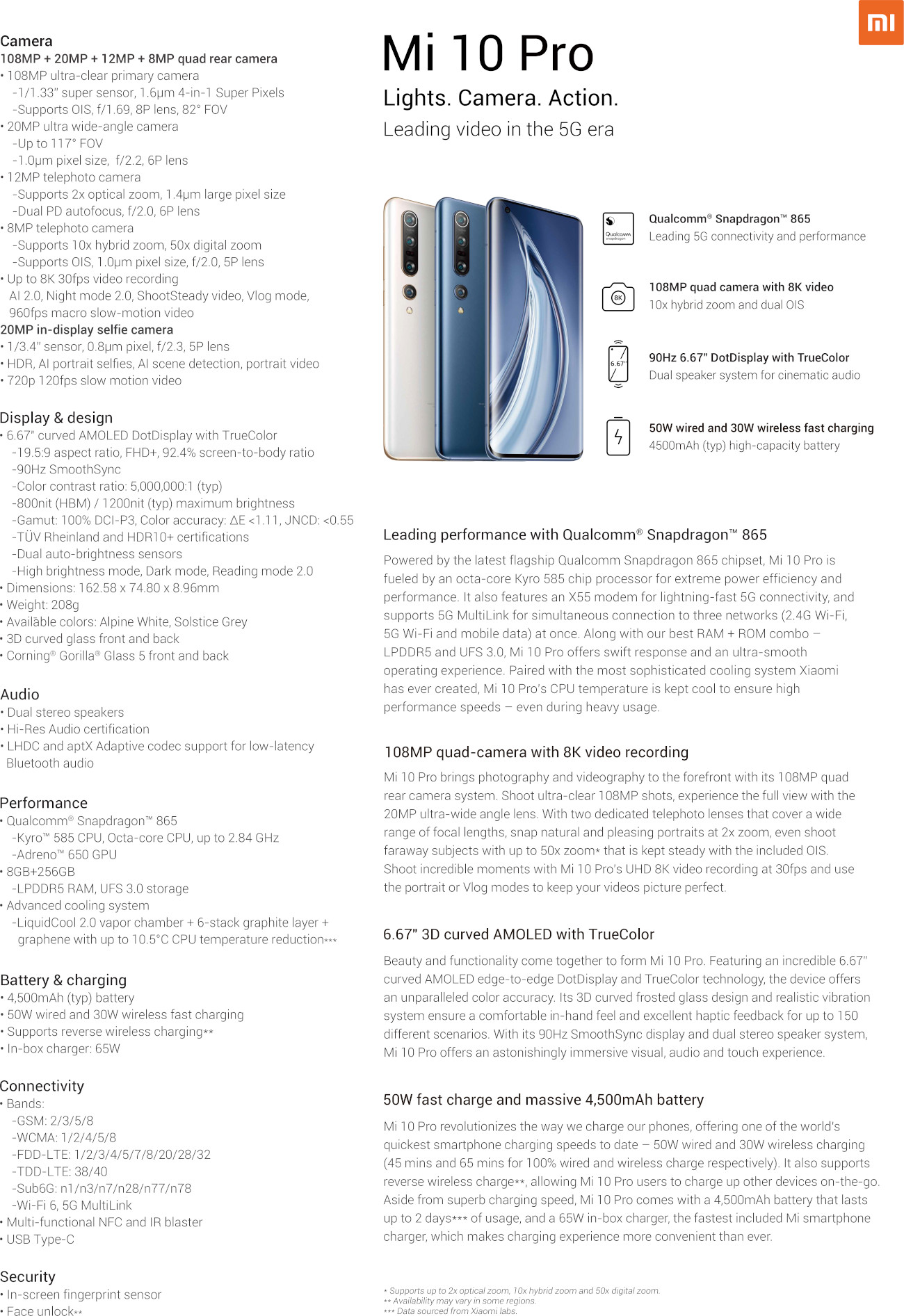 Mi 10 Pro one-pager