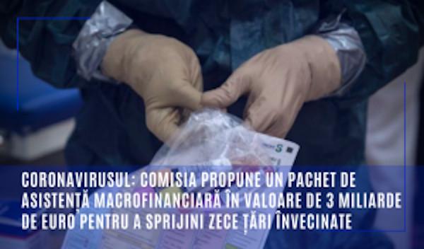 Regulamentul privind dispozitivele medicale