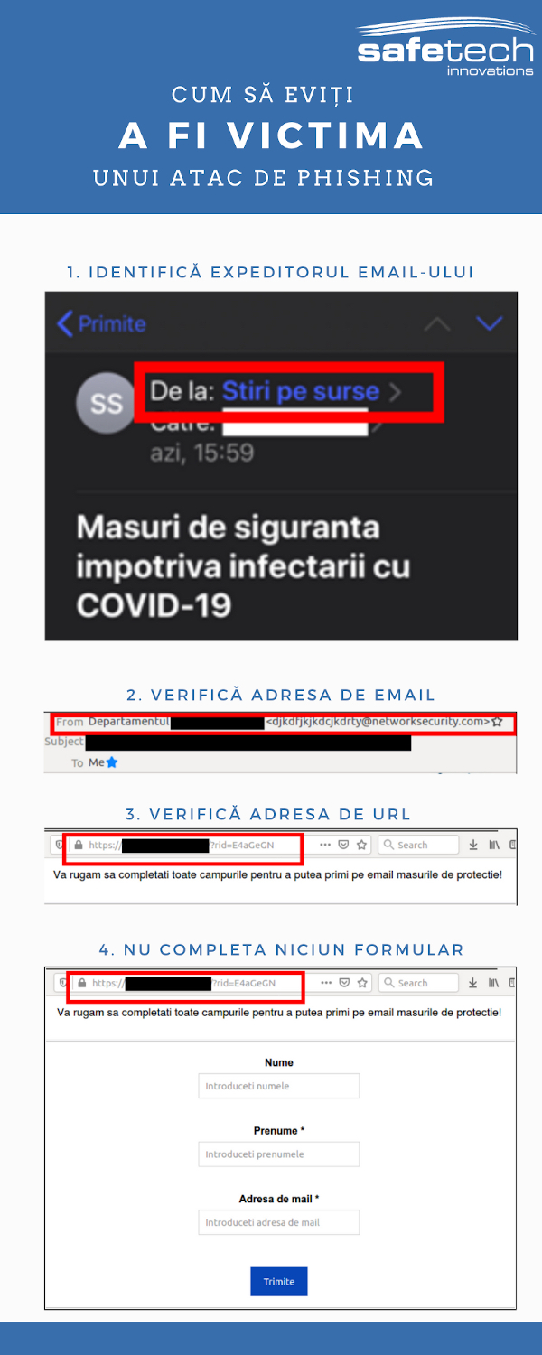 Ghid Safetech phishing