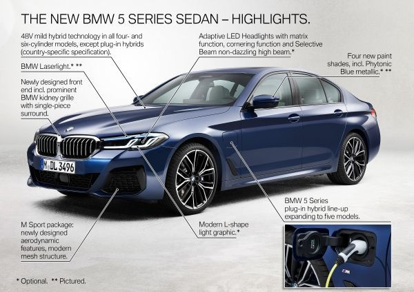 The new BMW 5 Series - Highlights 1