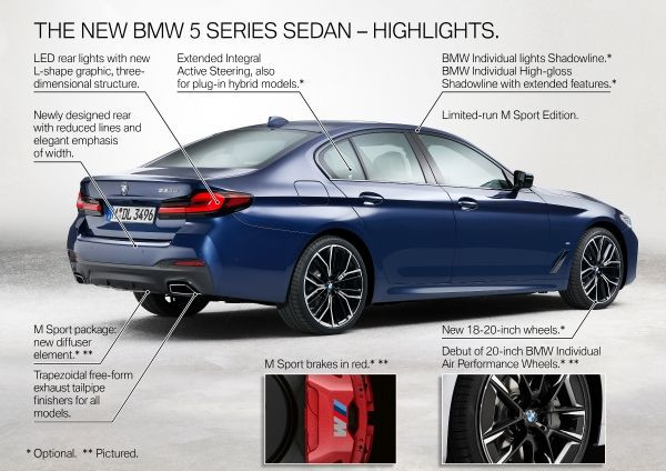 The new BMW 5 Series - Highlights 2