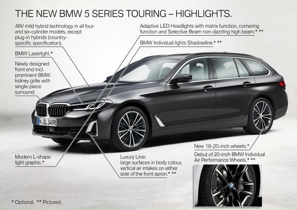 The new BMW 5 Series - Highlights 3