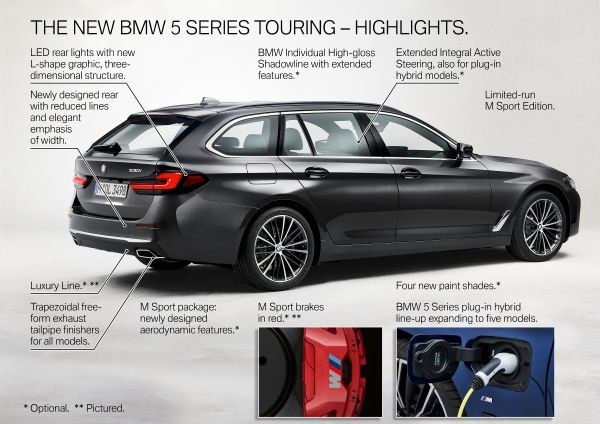 The new BMW 5 Series - Highlights 4