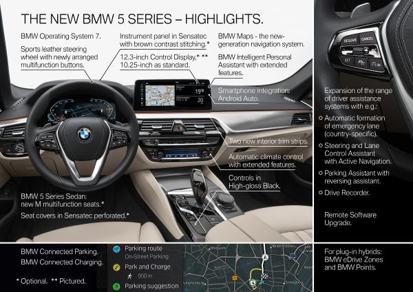 The new BMW 5 Series - Highlights 5